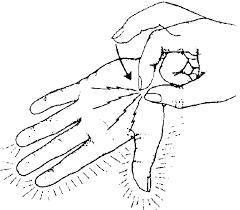 Синдром запястного сустава лечение 177